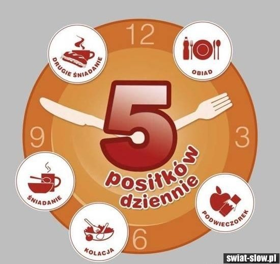 Jak rozplanować pięć posiłków dziennie