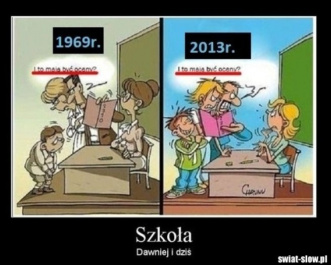 Szkoła. Dawniej i dziś